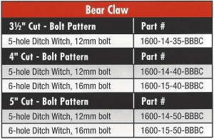 bear claw ditch witch most