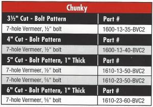 chunky vermeer most