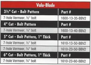 valu-blade vermeer most
