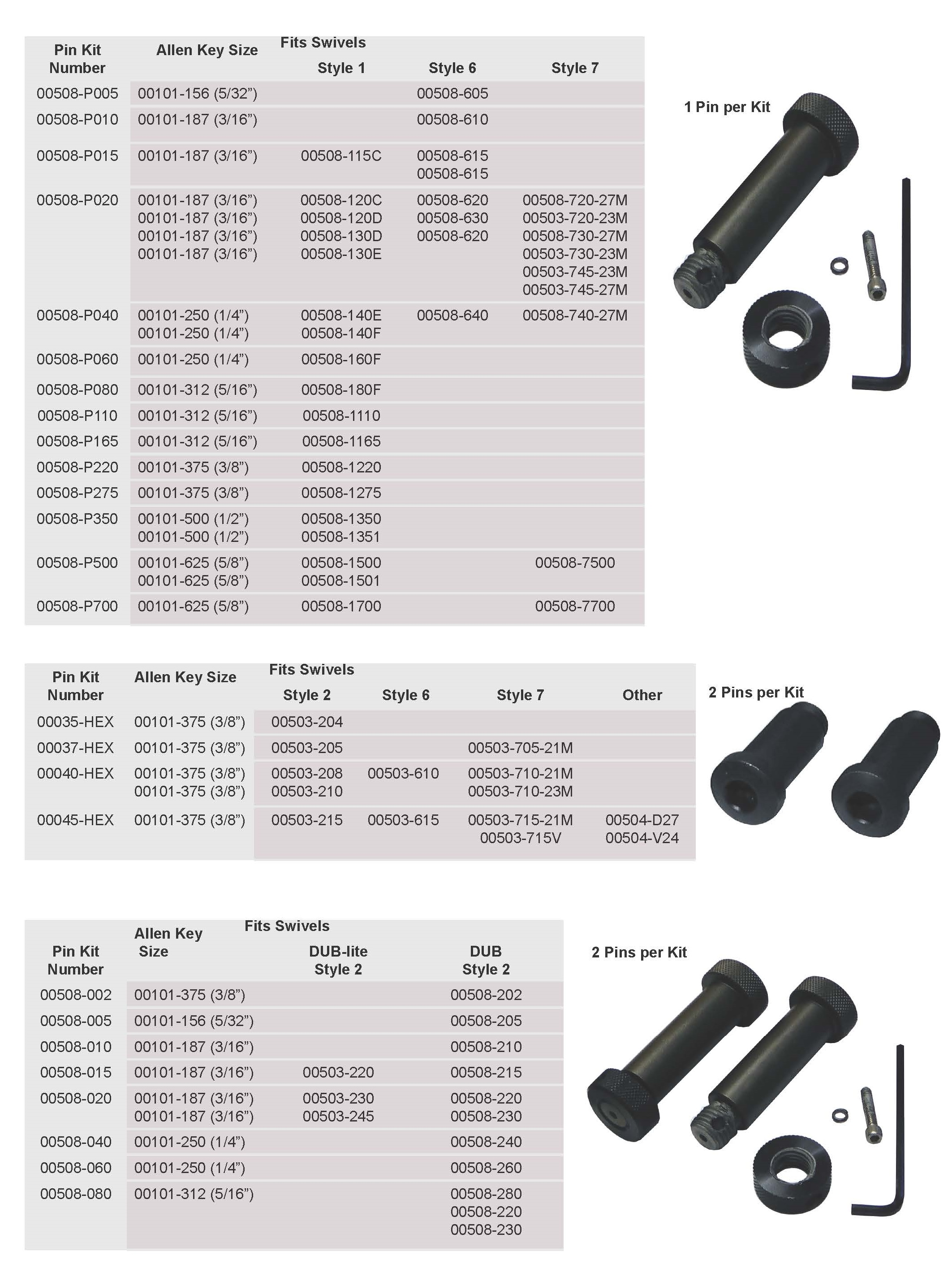 DUB-swivels-clevis-pin-kits